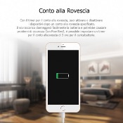 SONOFF POW R2 WIFI INTERRUTTORE SMART