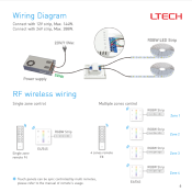 LTECH DIMMER PARETE TOUCH E4S RGBW 2IN1 RF/PWM